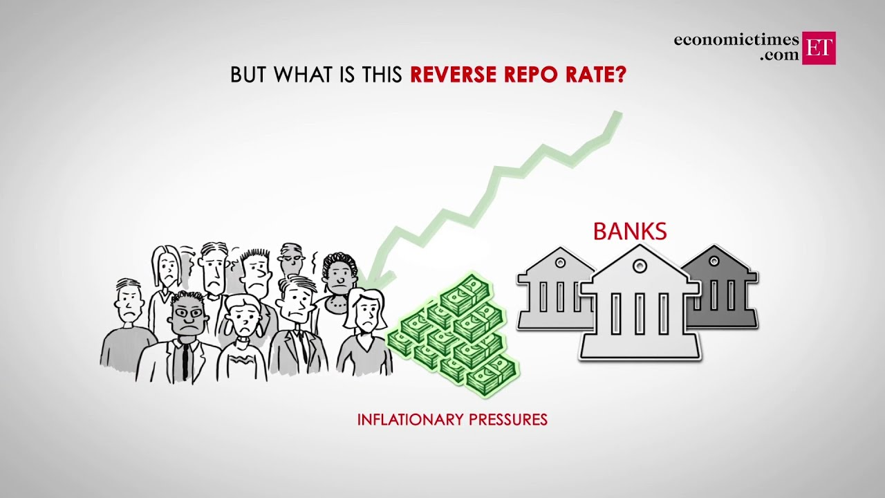 What Is Reverse Repo Rate Youtube