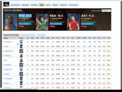 Pointstreak Stats Basketball