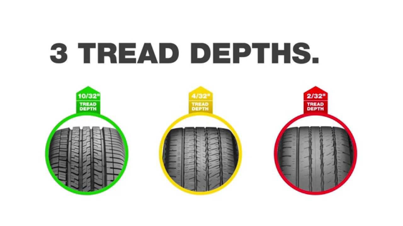 Stopping Distance And Tire Tread Toyota Service Youtube