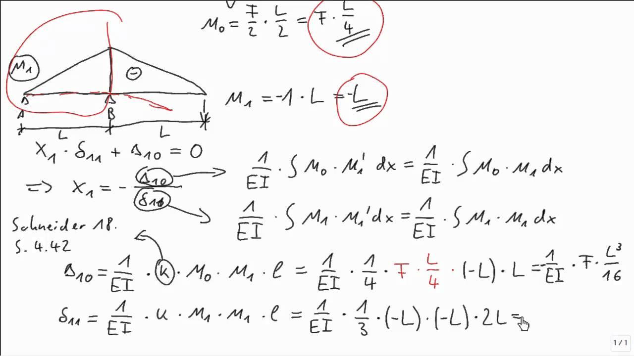 Statik kraftgr enverfahren einleitung youtube for Rahmen berechnen statik