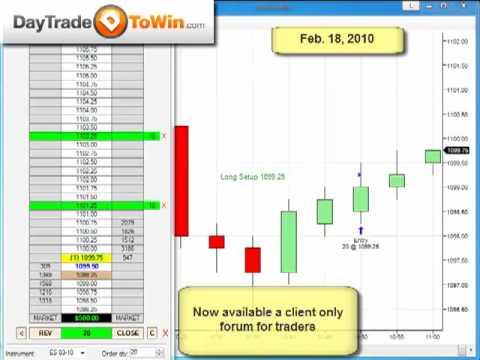 New video online Trading E-Mini SP