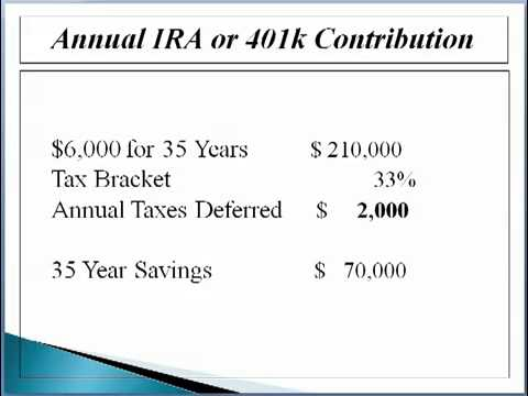 Nationwide 401k investment options