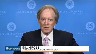 Bill Gross: The U.S. Is Not Creating Enough Credit Growth