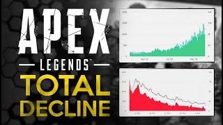"""The Completely Harmless """"Fortnite Killer"""" - Apex Legends"""