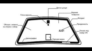 Стоит ли переплачивать за оригинальное автостекло (Советы от РДМ-Импорт)