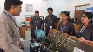SPEED CONTROL OF DC SHUNT MOTOR BY DR.SURESH.S/KIT/CBE