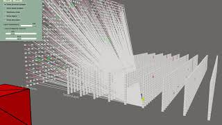 3D Visualization tool for HTM systems