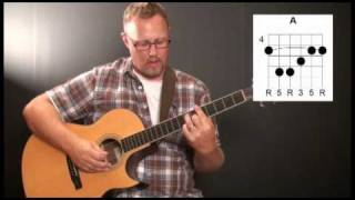 14 Ways to Escape the First Four Frets: The Barre Chord, part 1