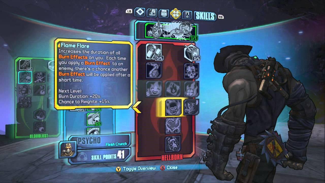 Borderlands 2: Krieg Fire Build-Level 72 Up Date