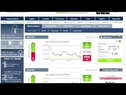 Fare Soldi Con Il Trading Di Opzioni Binarie In Italiano