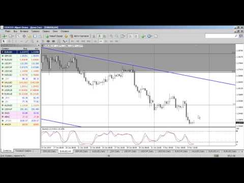 Среднесрочный анализ валютных курсов на Форекс от 07.11.2014