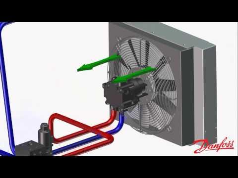 Danfoss Reverse Displacement Motors