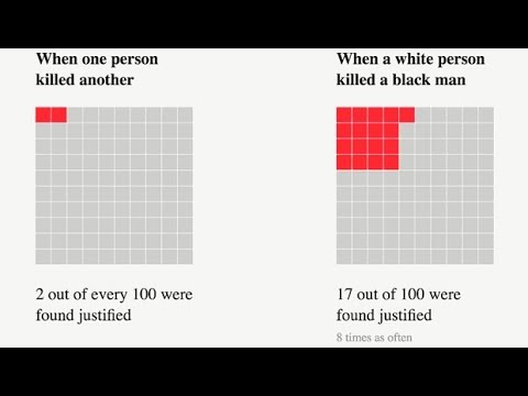 White-on-Black Killings 8 Times More Likely to Be Cleared