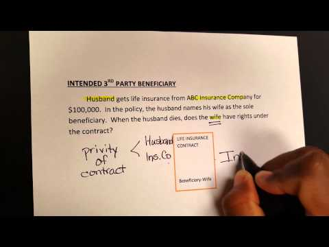 Third-party Beneficiary Examples
