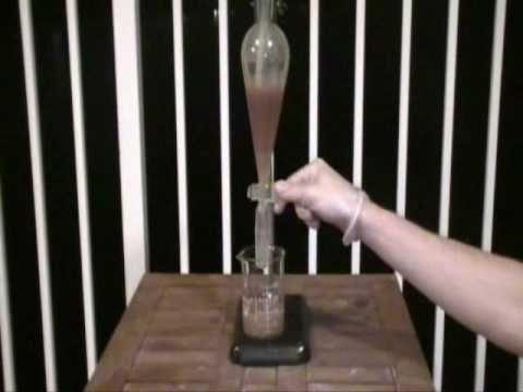 Chemistry project tea sample
