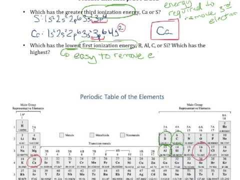 Practice Exercises p 260 263 Ionization Energy