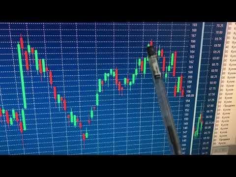 Текущая ситуация по Газпрому, Сбербанку, нефти, рублю, доллару, евро и индексу ммвб на бирже