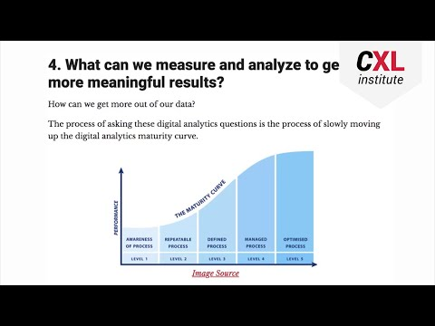 5 Questions to Ask When Approaching Digital Analytics Data