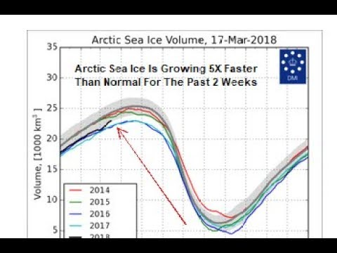 GSM Update 3/19/18 - Record Arctic Ice Growth - Ice Jams - Spring Snowcast - GSM Bartering