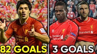 10 Players Who Are IMPOSSIBLE To Replace!