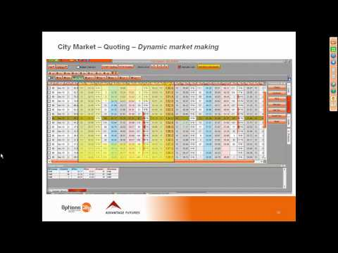 WEBINAR Part 2: Capturing FX Option Opportunities with Advantage Futures and OptionsCity Metro