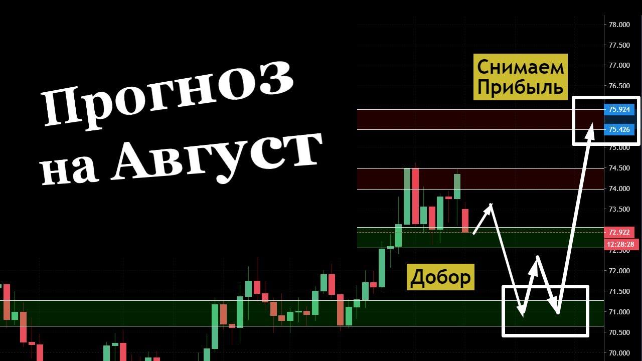 Доллар / Рубль - 73.Что будет Дальше? Прогноз на Август