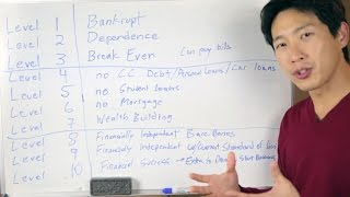 10 Levels of Financial Independence | BeatTheBush