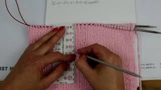Czapka na drutach. Jak zrobić. Techniczne informacje.