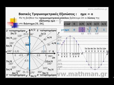 Μαθηματικά - Βασικές Τριγωνομετρικές Εξισώσεις ημx = α