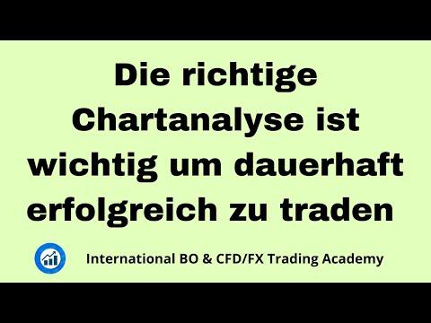 Die richtige Chartanalyse ist wichtig um dauerhaft erfolgreich zu traden from YouTube · Duration:  5 minutes 2 seconds