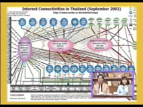 ประวัติวิวัฒนาการอินเทอร์เน็ตในประเทศไทย