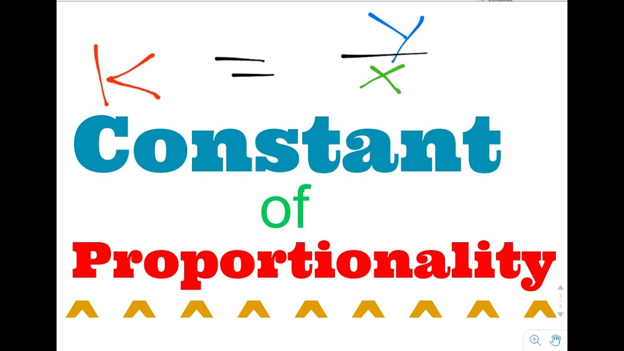 Constant Of Proportionality Review Lessons Tes Teach