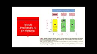Cronica clasificacion enfermedad arterial oclusiva