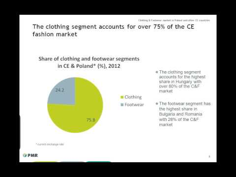 Clothing & Footwear market in Poland and other CE countries - introduction and market overview