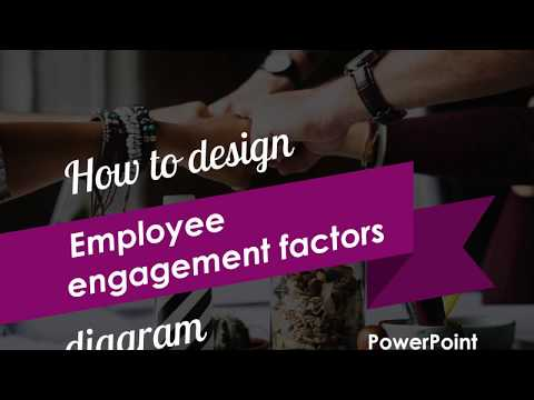 Presenting Employee Engagement Factors PowerPoint Guide