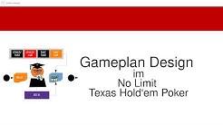 Gameplan Design im No Limit Texas Hold'em Poker | Tutorial, Erklärung, Theorie und Beispiel