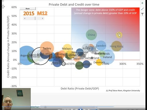 Alternative economics 1: Credit, Islamic Finance, & Preventing Economic Crises