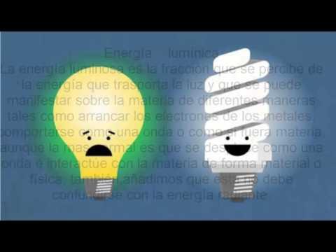 5 tipos de energia youtube - Tipos de encimeras de cocina ...