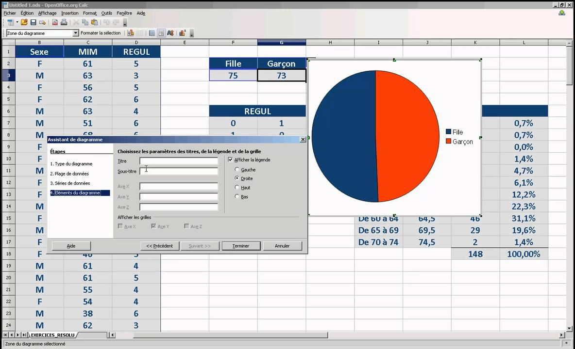 Tuto openoffice calc r aliser un camembert youtube - Realiser un organigramme open office ...