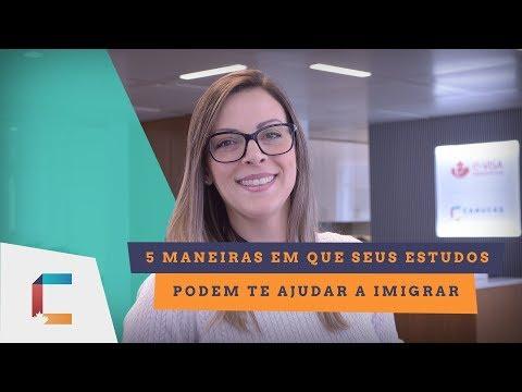 5 Maneiras que os Estudos no Canadá Podem te Ajudar a Imigrar