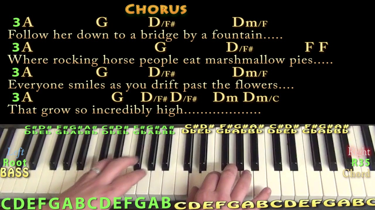 Lucy In the Sky With Diamonds The Beatles Piano Lesson Chord Chart with  Lyrics On Screen