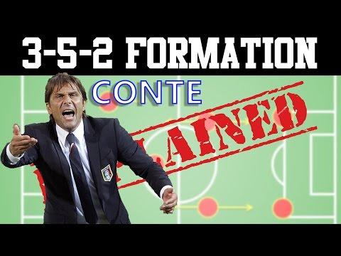 Antihero สเตฟาน Fifa Online 3 - Conte 352   รับแน่น สวนกลับเร็ว