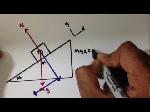 Newtonian Mechanics: Inclined Plane Analysis (EF)