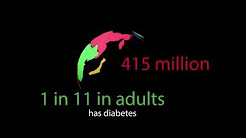 hqdefault - Prevalence Of Diabetes In Kuwait
