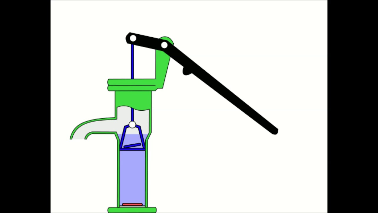 Hand Pump Schwengelpumpe Youtube