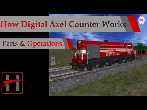 How Railway Signalling Systems Work : Digital Axle Counter (3D Animation )