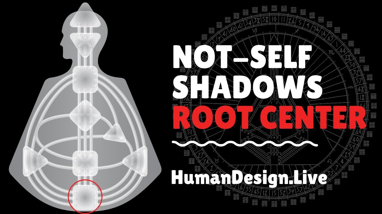 Root Center Undefined Shadow State - Human Design System