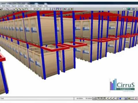 Class Warehouse Modeling Simulation Youtube