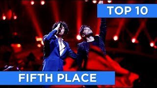 TOP 10 | Fifth Place (2009 - 2018)