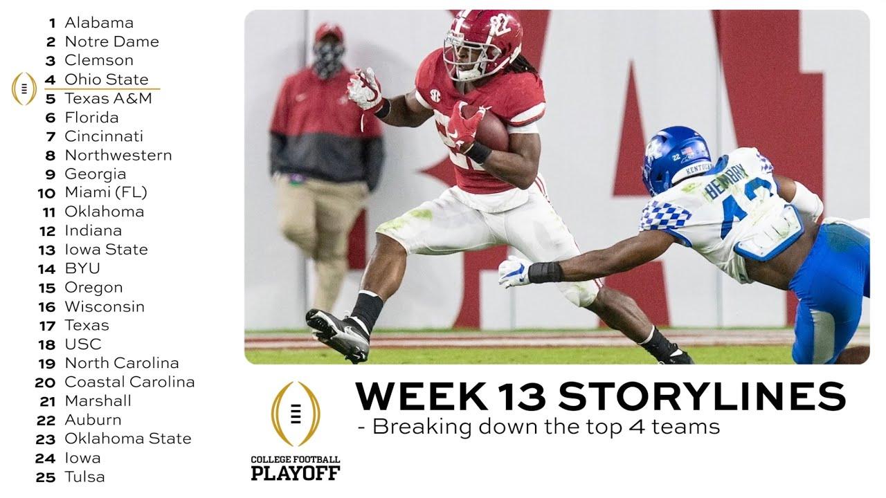CFP Rankings breakdown: Alabama, Notre Dame lead as Cincinnati posts record ranking